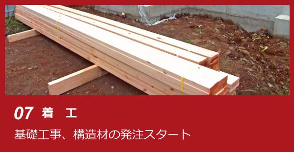 07 着工 基礎工事、構造材の発注スタート
